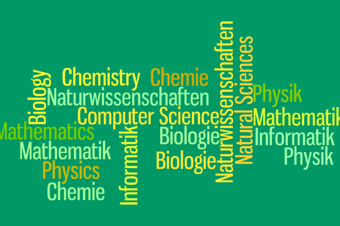 wordle chemistry